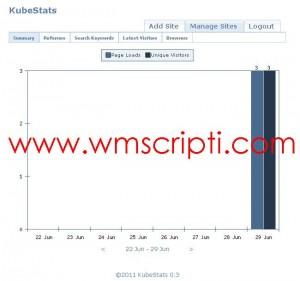 KubeStats v0.3 İstatistik Scripti Görseli