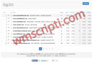 iyi.tc v5.0 Toplist Scripti Demo